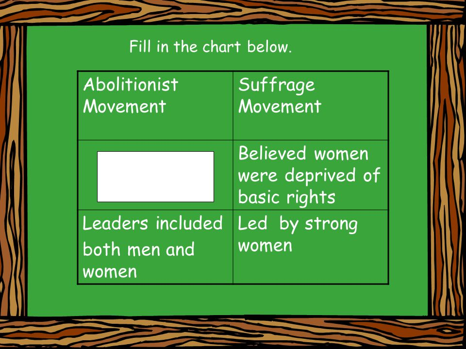 Abolitionist Movement Suffrage Movement