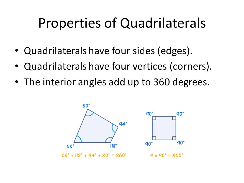 Properties of Quadrilaterals