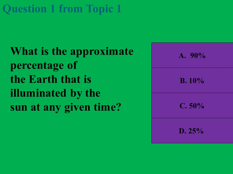 What is the approximate percentage of
