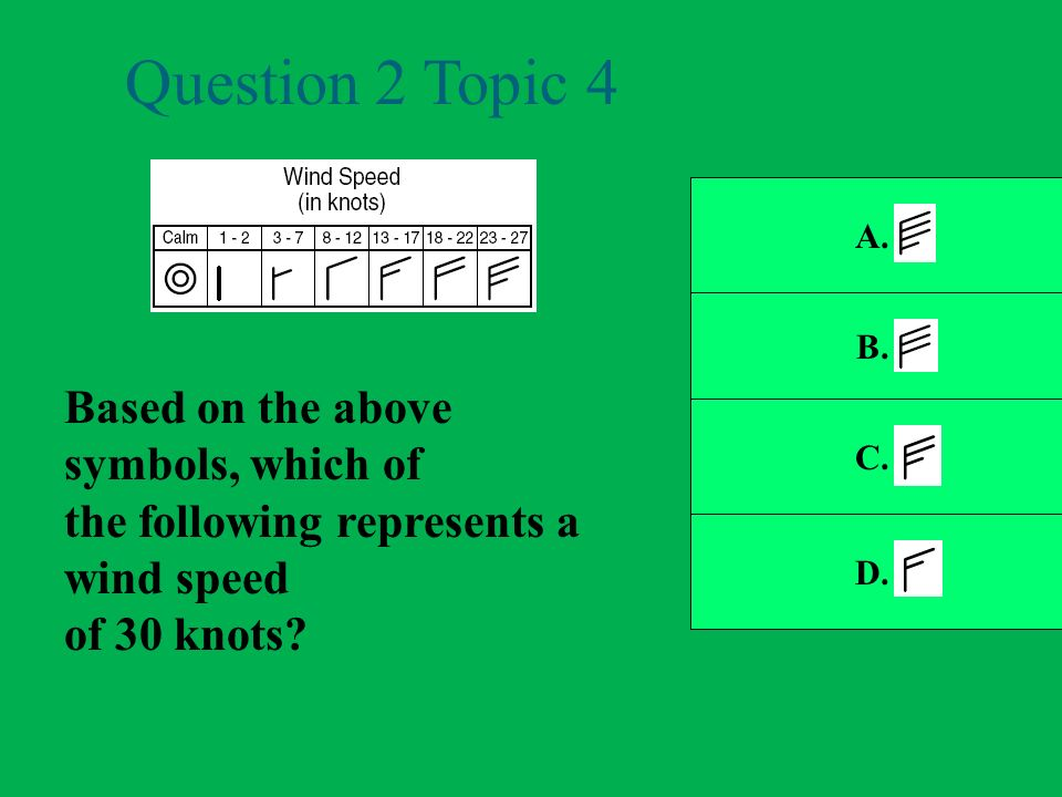 Question 2 Topic 4 Based on the above symbols, which of