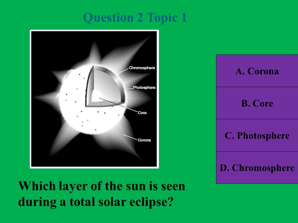 Which layer of the sun is seen during a total solar eclipse