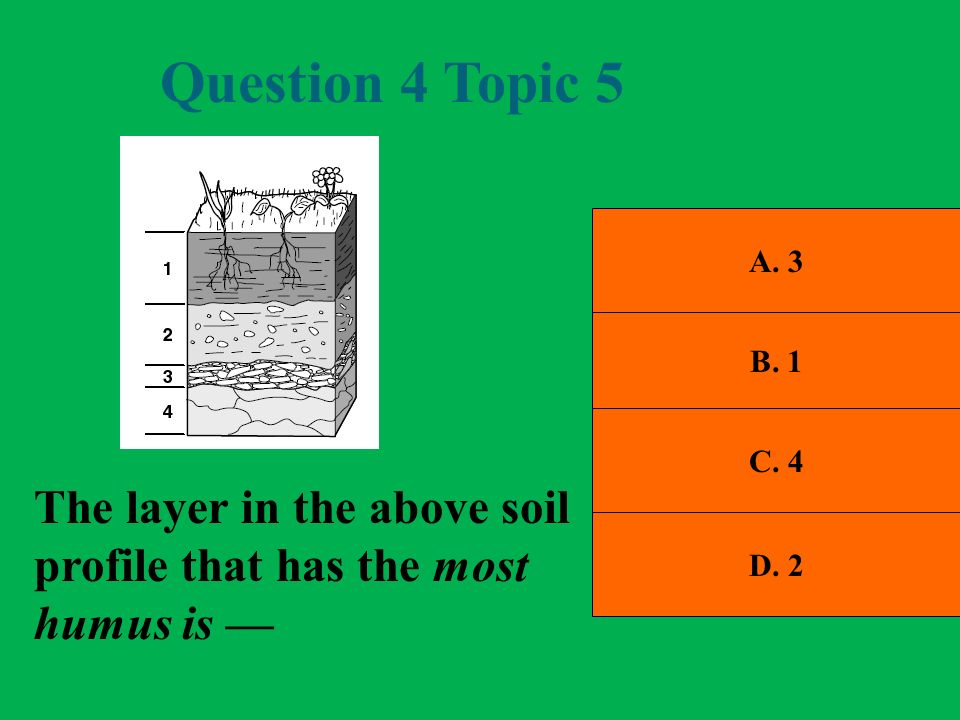 Question 4 Topic 5 A. 3. B. 1. C. 4. The layer in the above soil profile that has the most humus is —