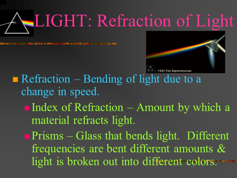 LIGHT: Refraction of Light