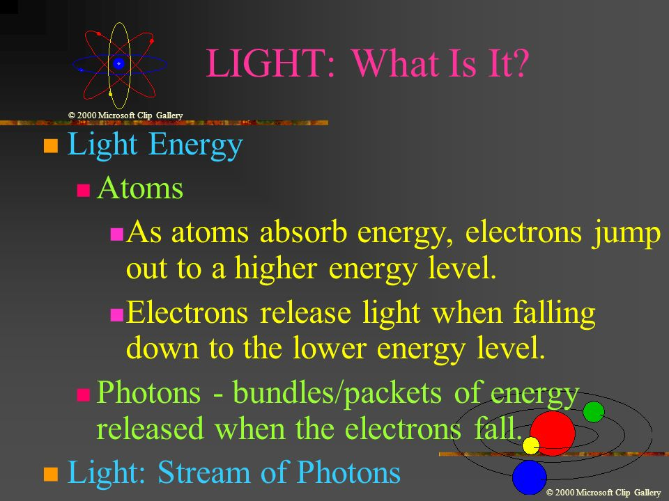 LIGHT: What Is It Light Energy Atoms