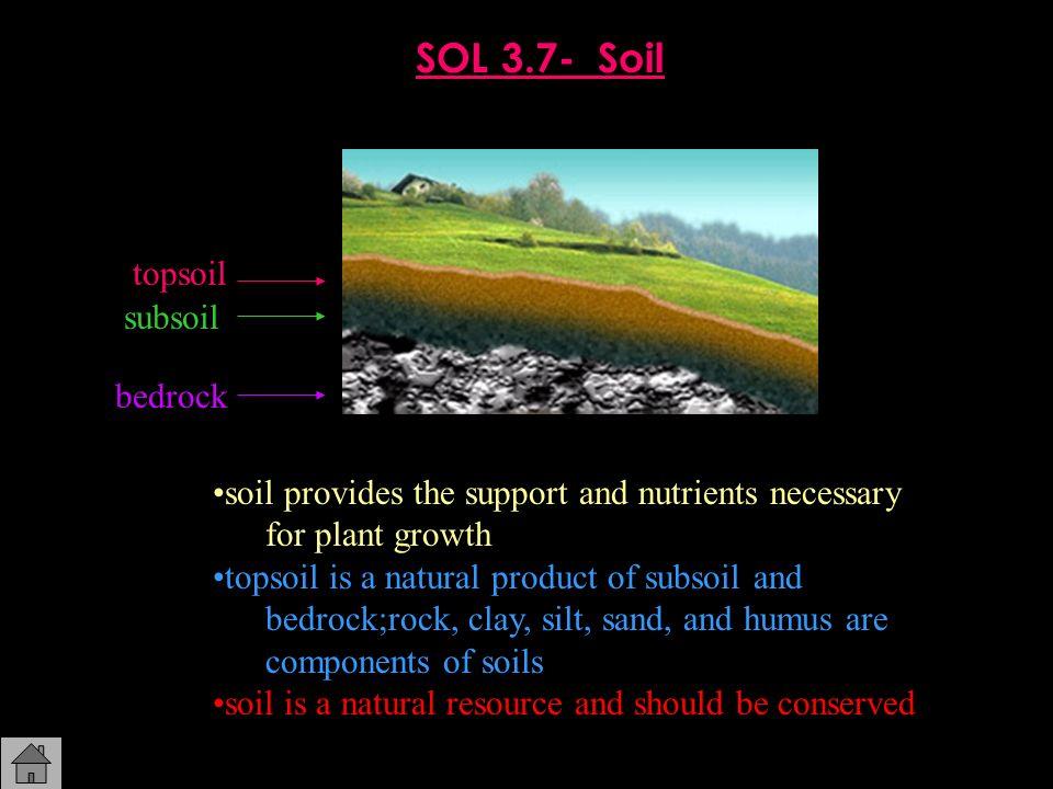 SOL 3.7- Soil topsoil subsoil bedrock