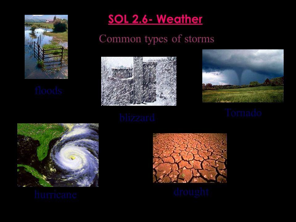 SOL 2.6- Weather Common types of storms floods Tornado blizzard drought hurricane