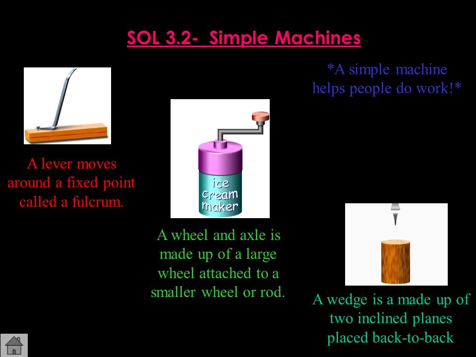 SOL 3.2- Simple Machines *A simple machine helps people do work!*