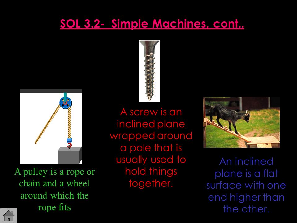 SOL 3.2- Simple Machines, cont..