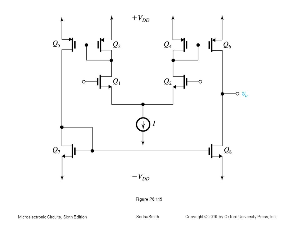 figure 8 1 the basic mos differential