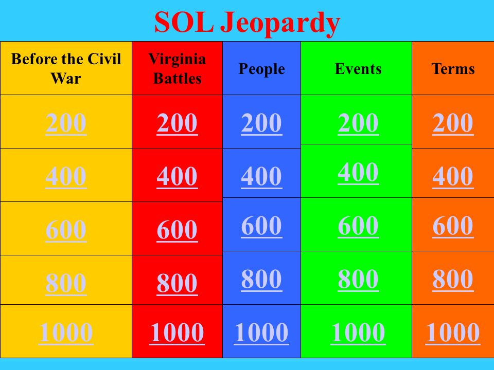 SOL Jeopardy Before the Civil. War. Virginia. Battles. People. Events. Terms