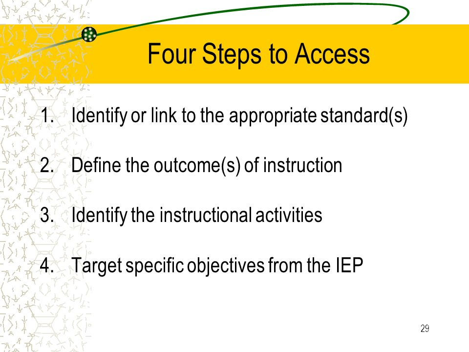 Four Steps to Access Identify or link to the appropriate standard(s)