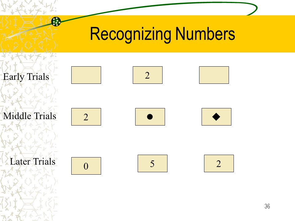 Recognizing Numbers 2 Early Trials Middle Trials 2   Later Trials 5