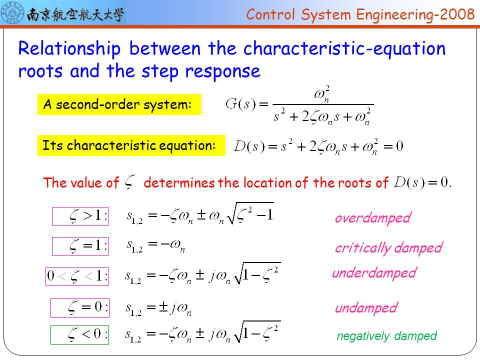 transient response of second order system Transient response of a second-order system ecen 2830 spring 2012 1  introduction in connection with this experiment, you are selecting the gains in  your.
