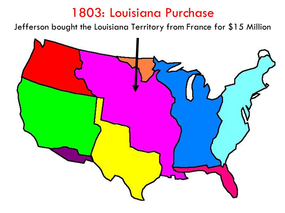Louisiana purchase 1803 essays
