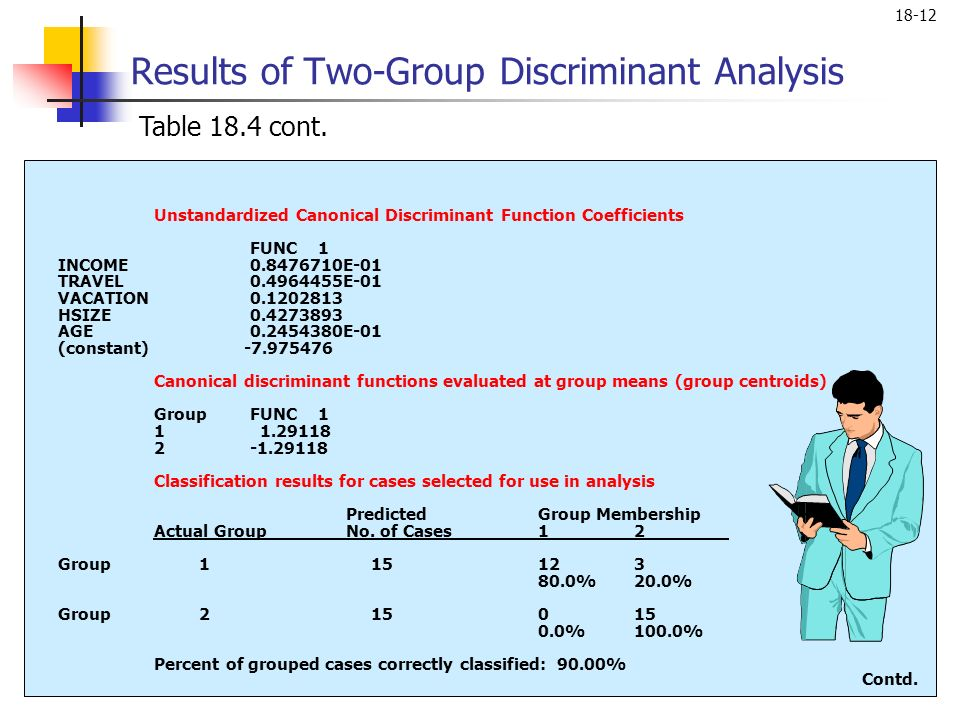 wallace group case analysis The wallace group case analysis introduction the wallace group is a diversified company that deals in the manufacture and development of technical products and systems.