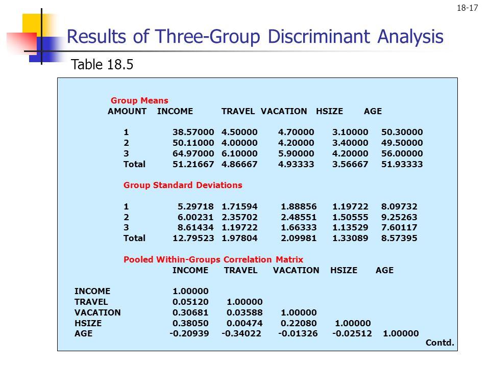 Discriminant Analysis - ppt download