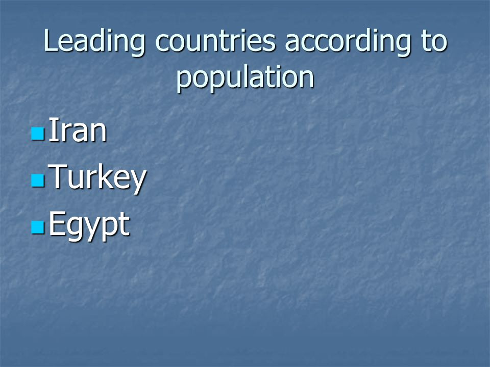 Leading countries according to population