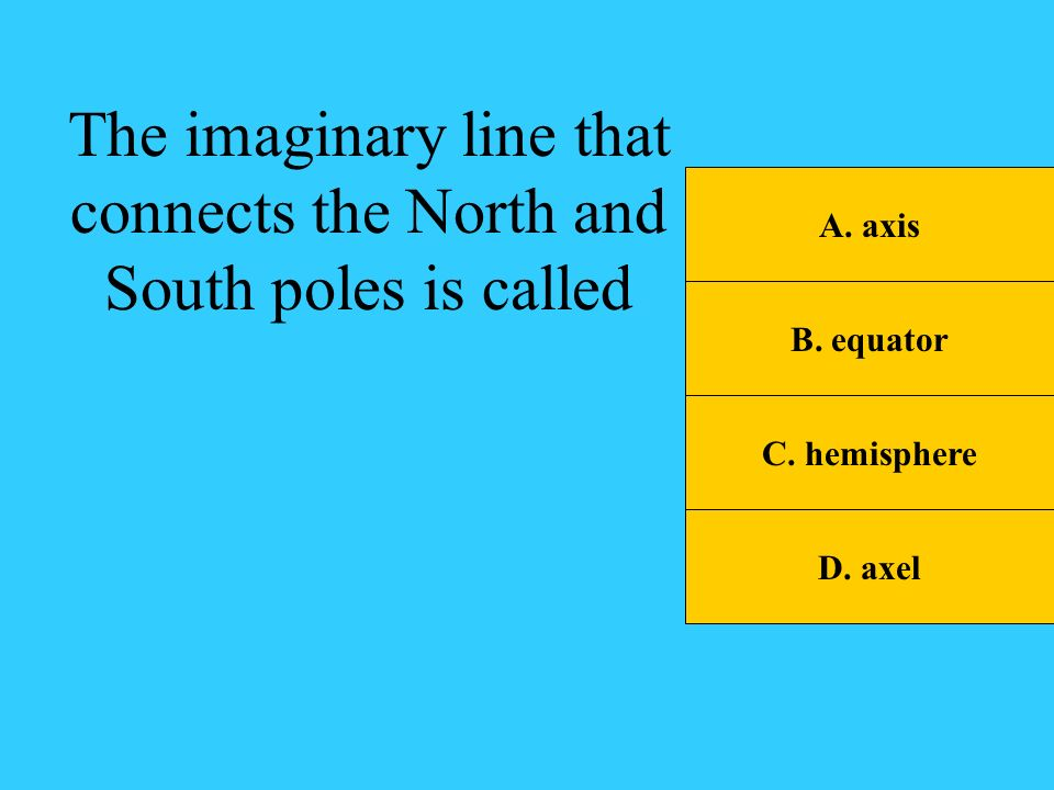 The imaginary line that connects the North and South poles is called