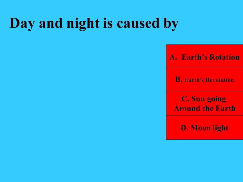 Day and night is caused by