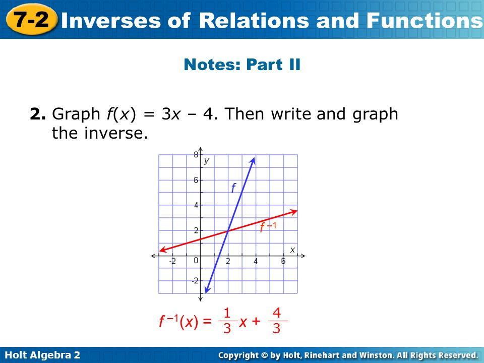 Algebra worksheets functions and relations
