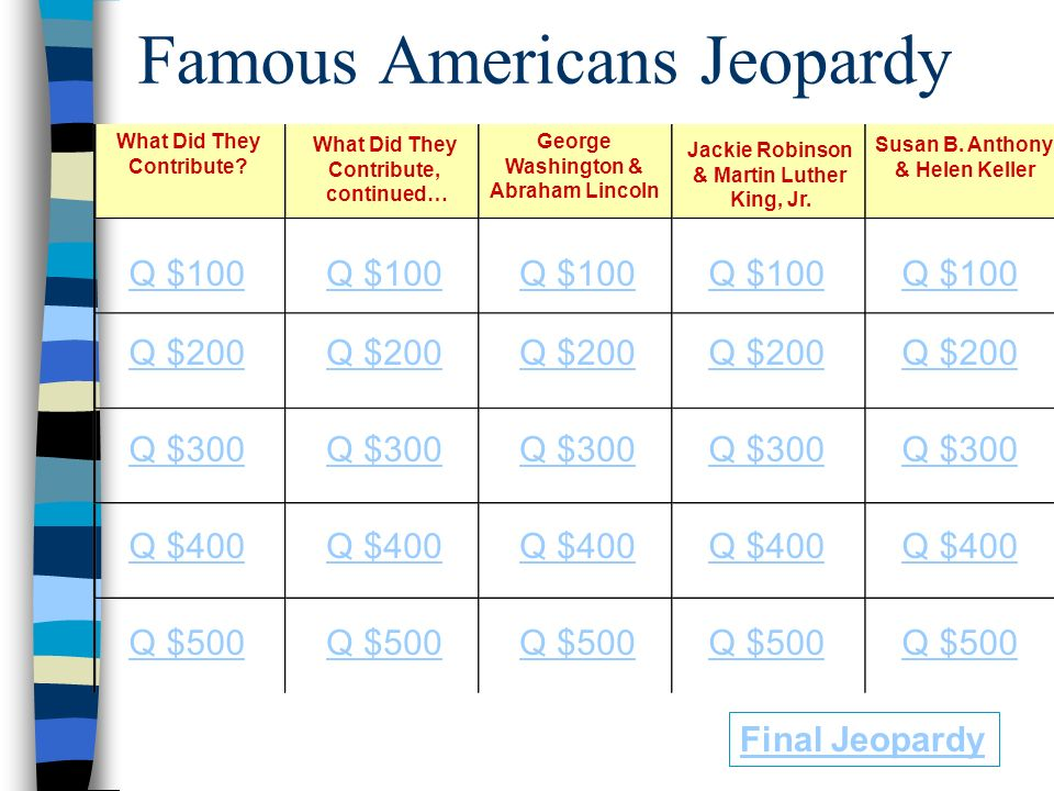 Famous Americans Jeopardy