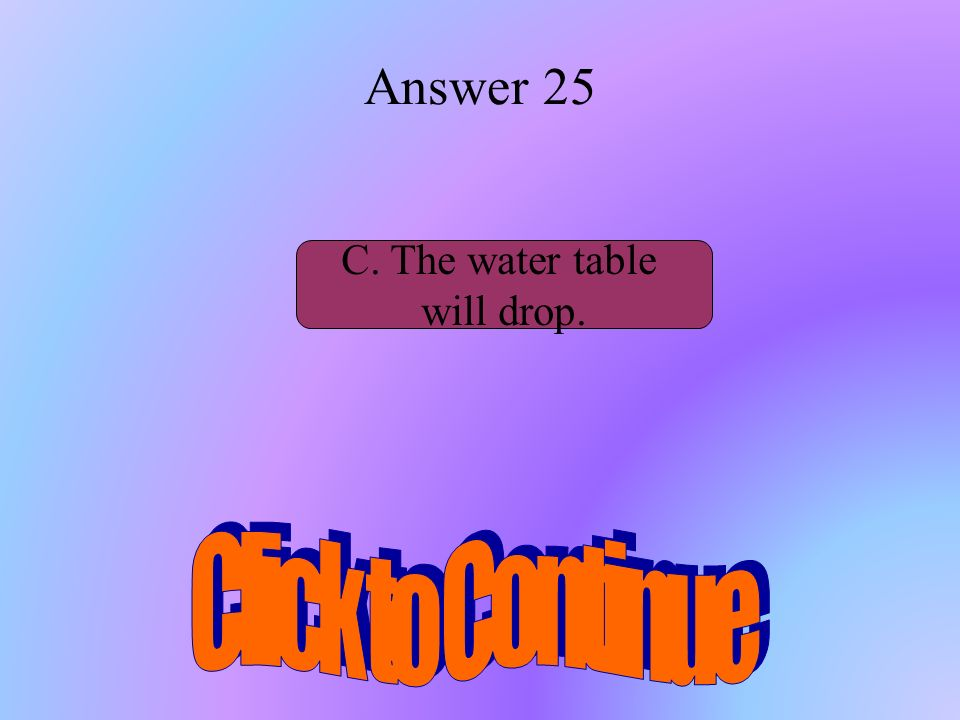 Answer 25 C. The water table will drop. Click to Continue D..