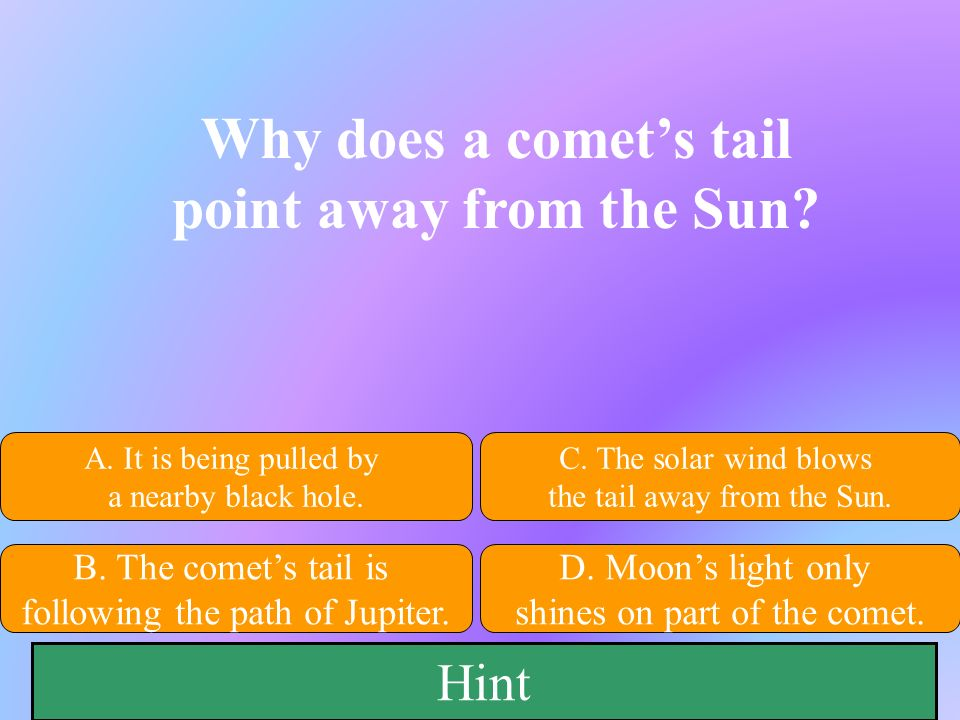 Why does a comet's tail point away from the Sun