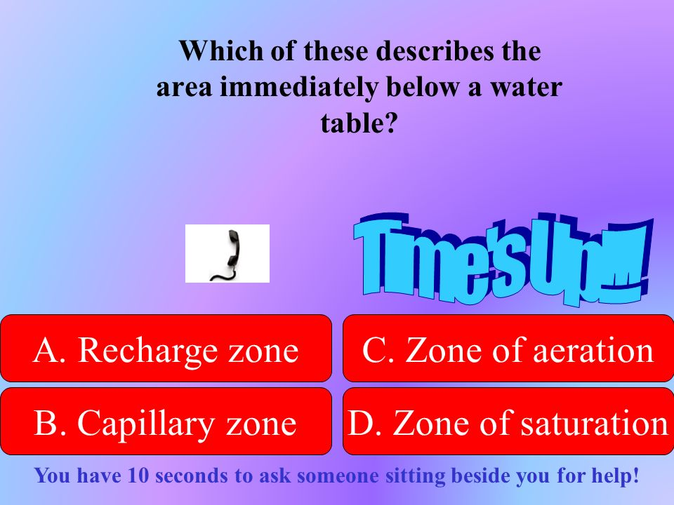 A. Recharge zone C. Zone of aeration B. Capillary zone