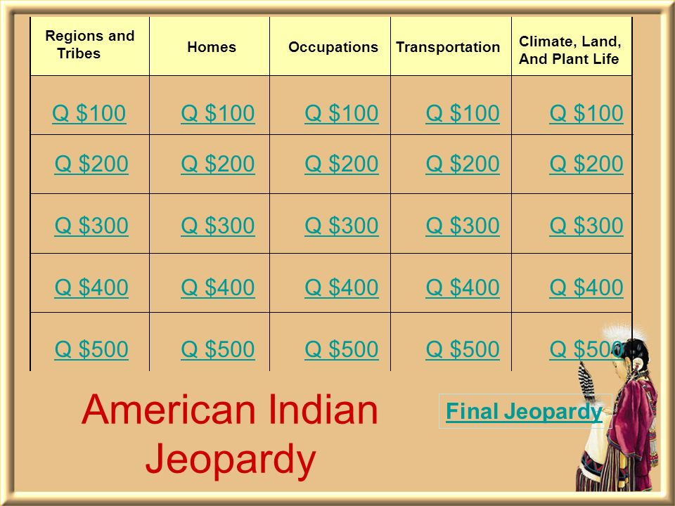 American Indian Jeopardy