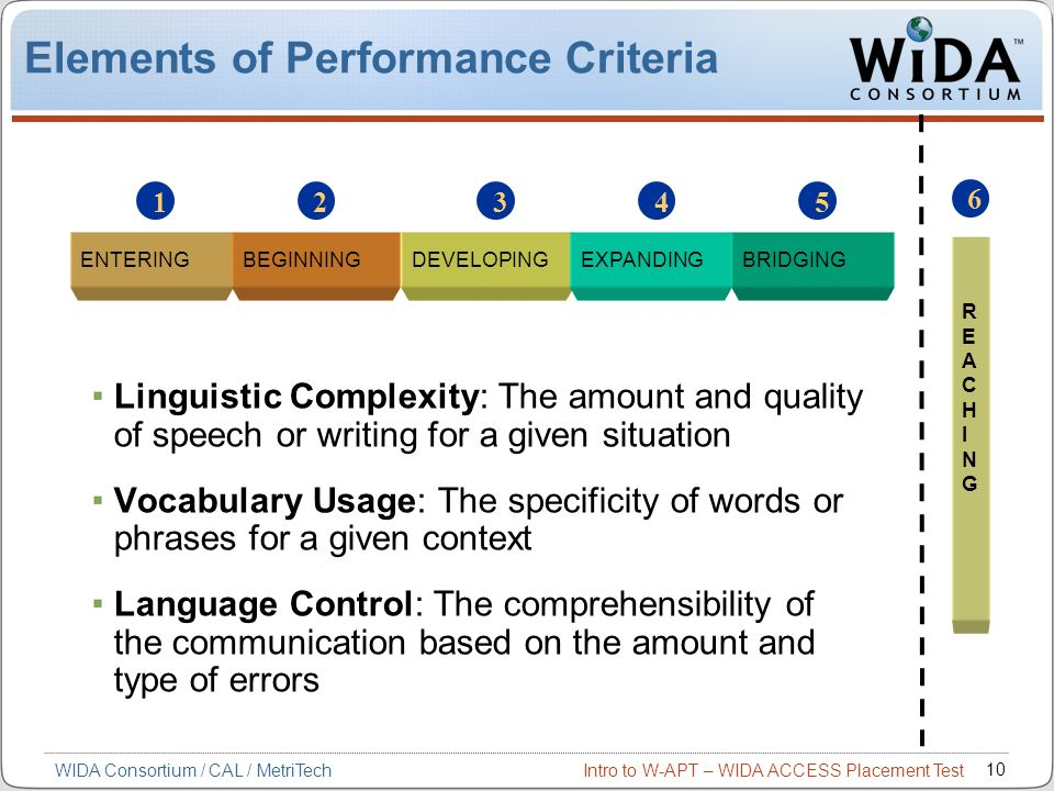 Elements of Performance Criteria