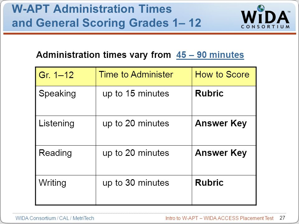 W-APT Administration Times and General Scoring Grades 1– 12