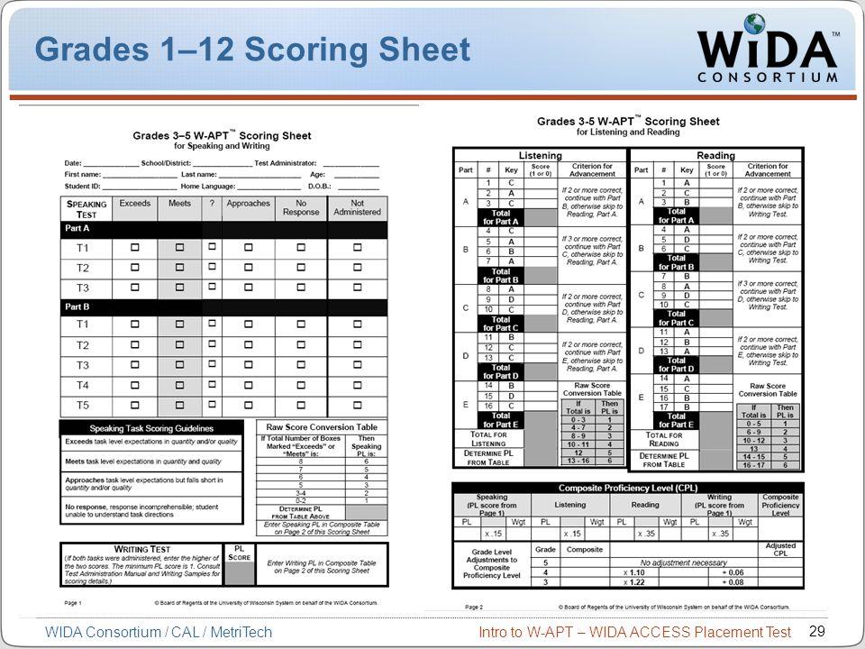 Grades 1–12 Scoring Sheet WIDA Consortium / CAL / MetriTech
