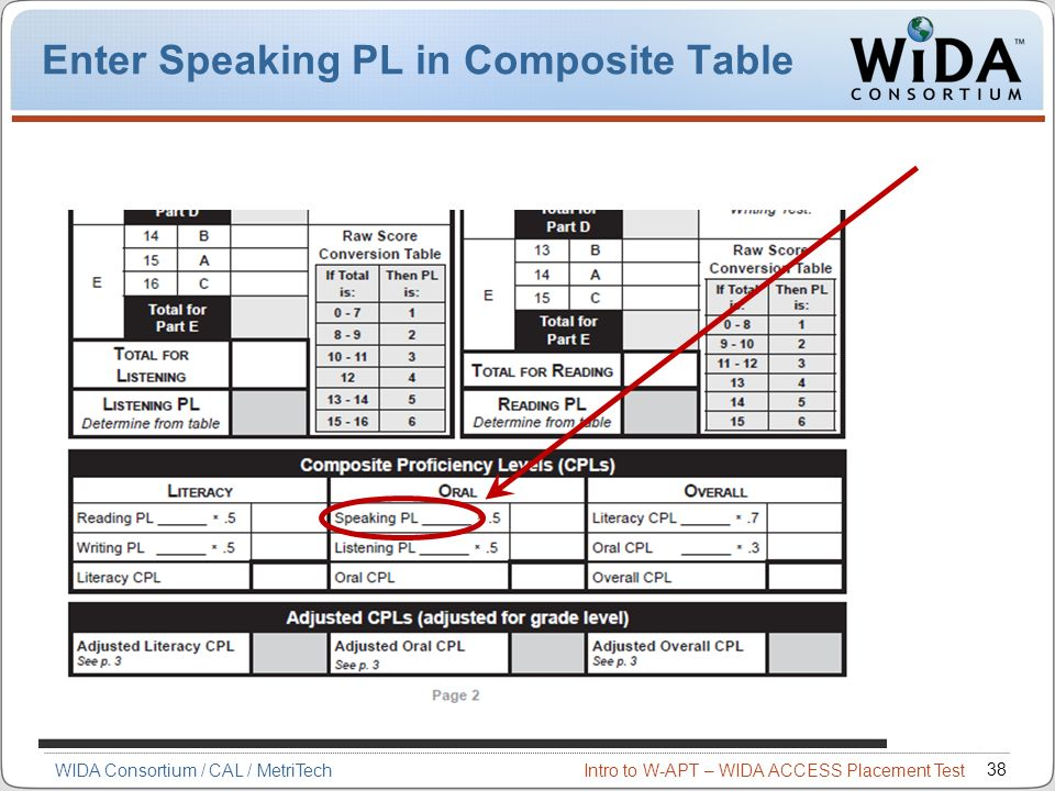 Enter Speaking PL in Composite Table