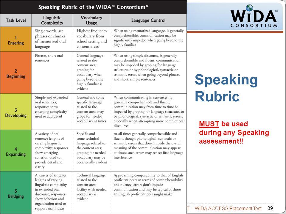 Speaking Rubric Speaking Rubric