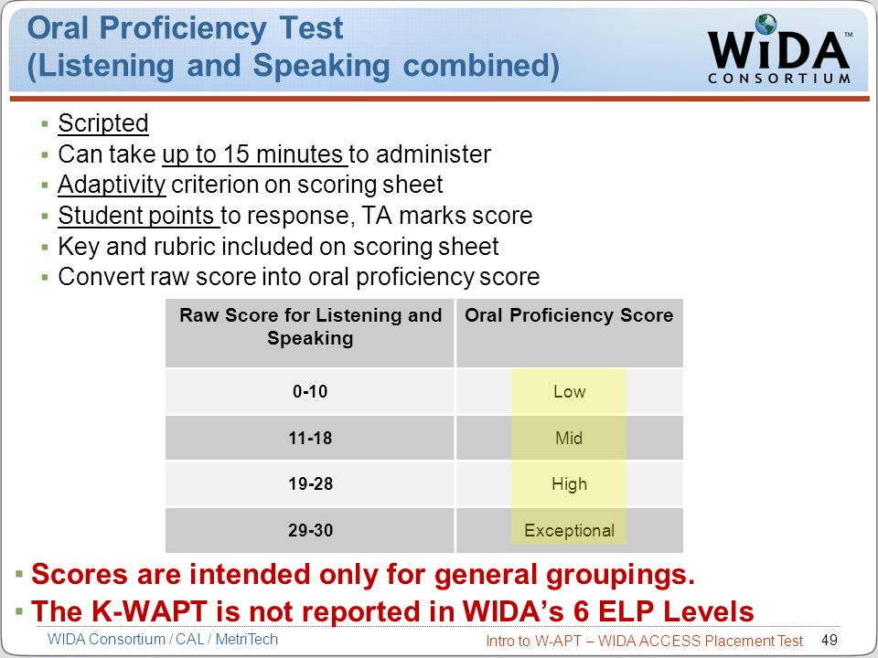 Oral Proficiency Test (Listening and Speaking combined)