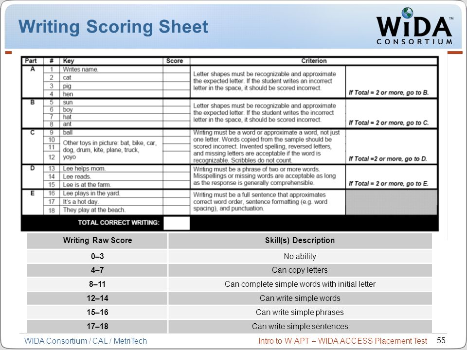 Writing Scoring Sheet