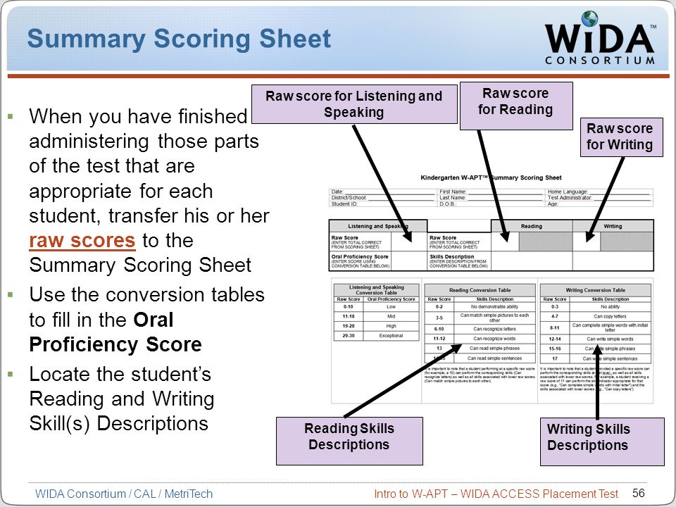 Raw score for Listening and Speaking Reading Skills Descriptions