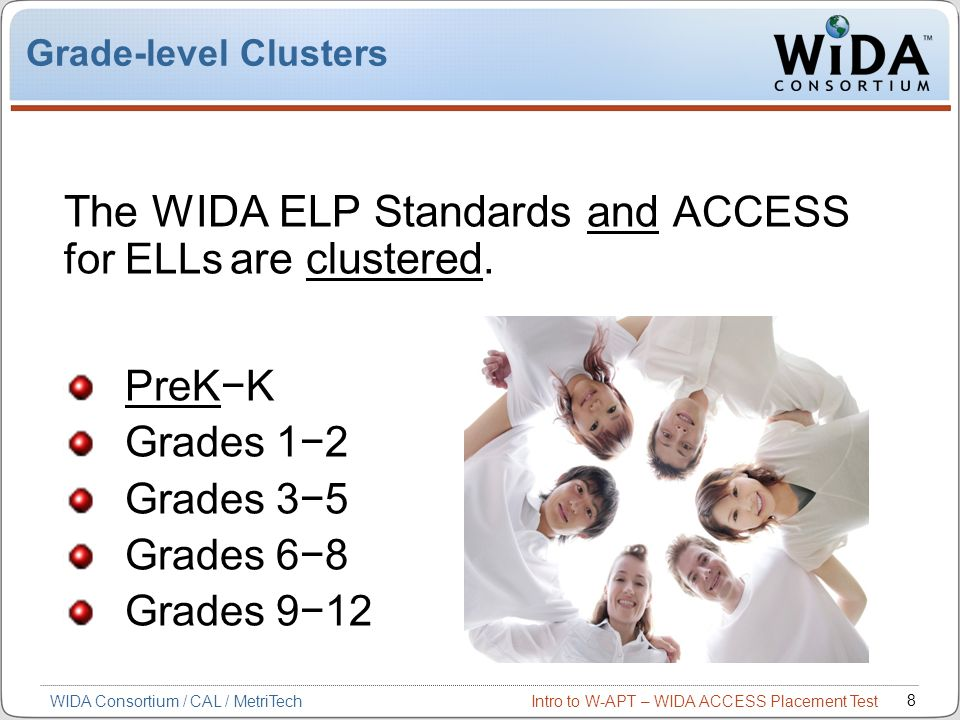 The WIDA ELP Standards and ACCESS
