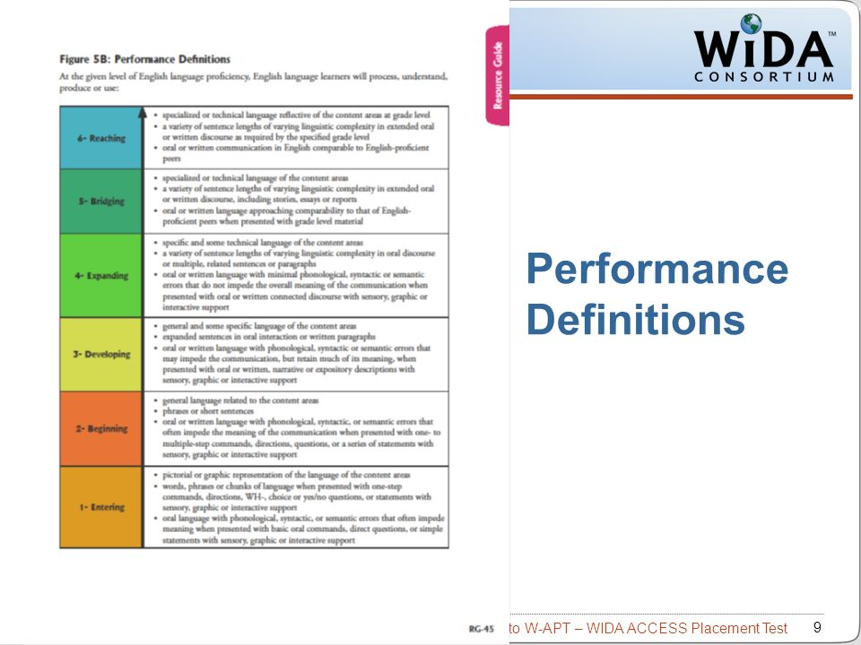 Performance Definitions