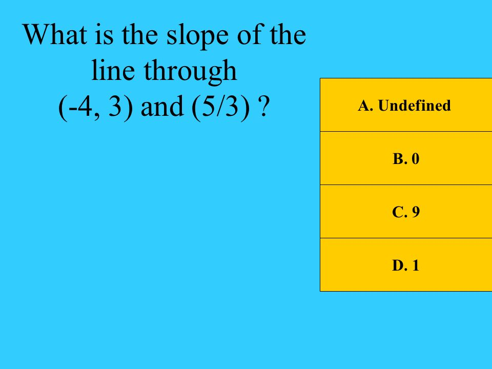 What is the slope of the line through (-4, 3) and (5/3)