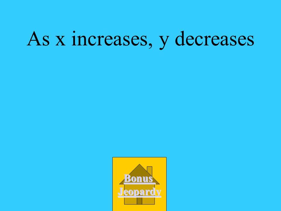 As x increases, y decreases