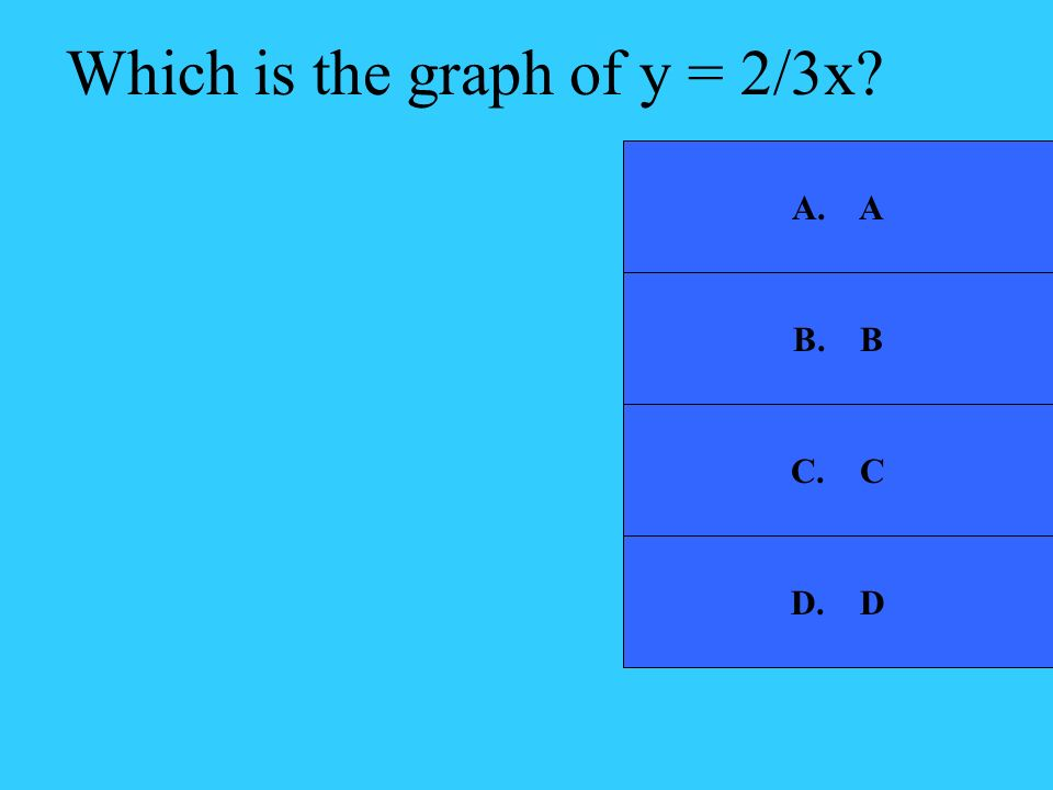 Which is the graph of y = 2/3x