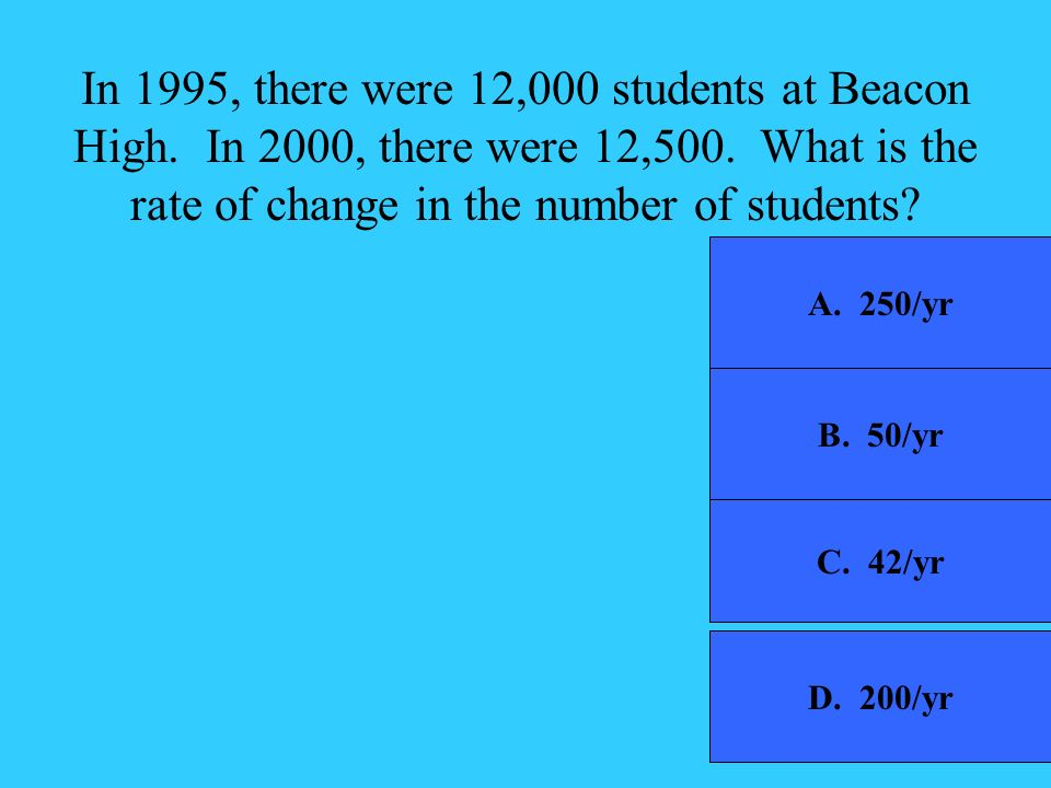 In 1995, there were 12,000 students at Beacon High