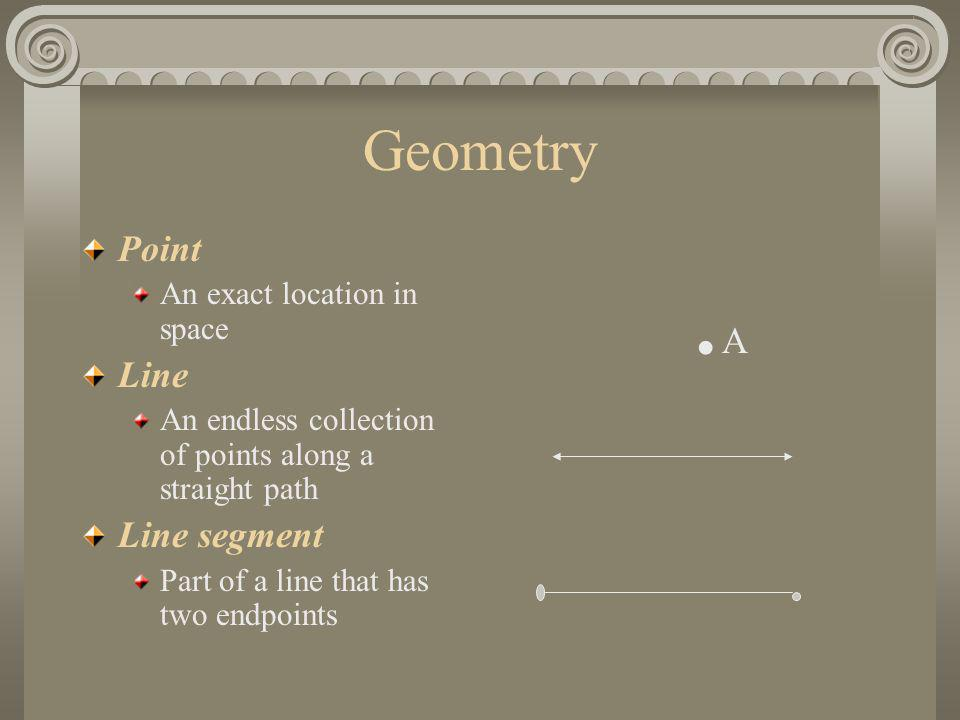.A Geometry Point Line Line segment An exact location in space