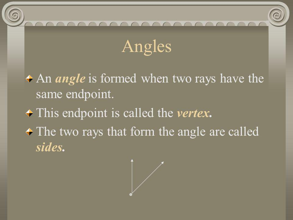 Angles An angle is formed when two rays have the same endpoint.