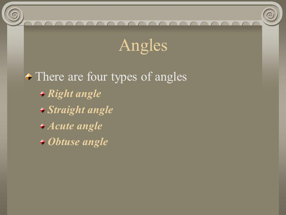 Angles There are four types of angles Right angle Straight angle