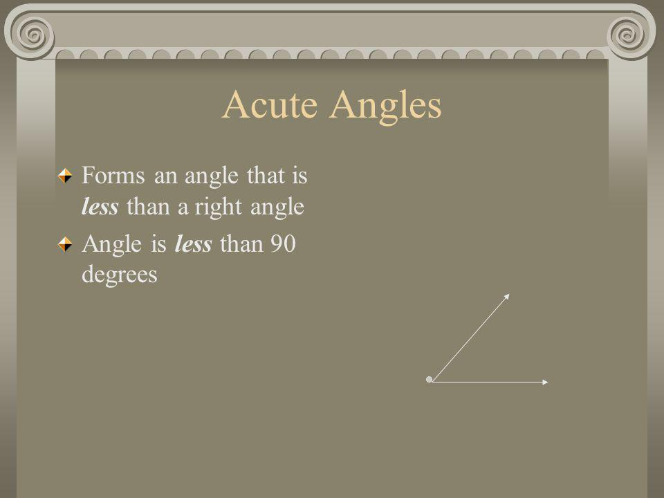Acute Angles Forms an angle that is less than a right angle
