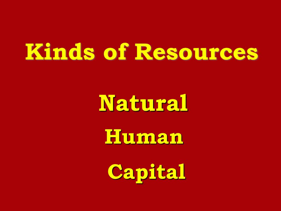Kinds of Resources Natural