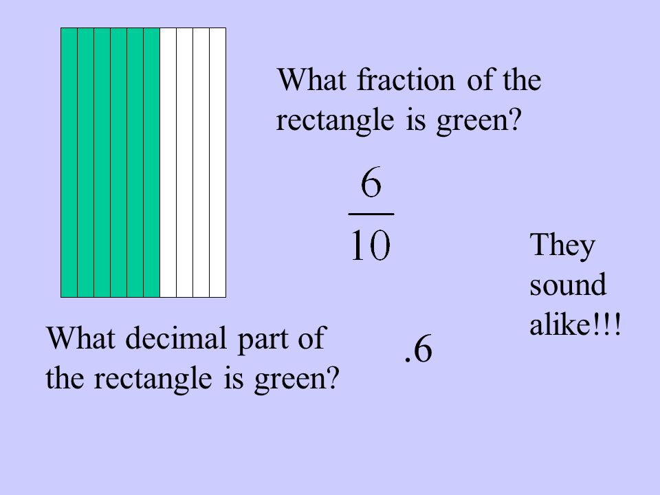 .6 What fraction of the rectangle is green They sound alike!!!