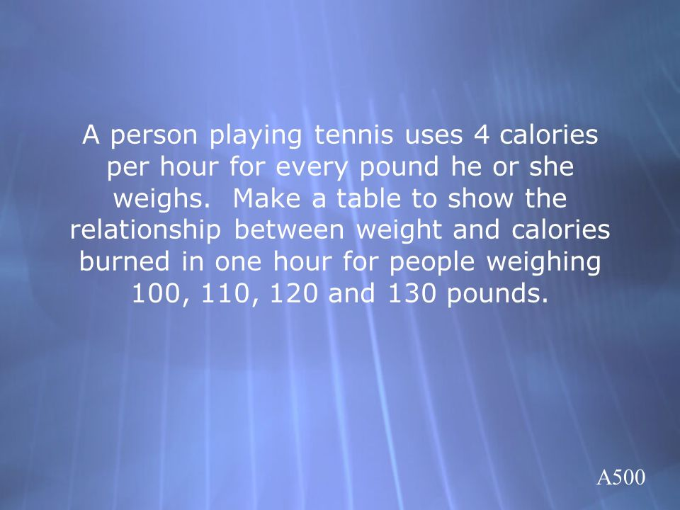 A person playing tennis uses 4 calories per hour for every pound he or she weighs. Make a table to show the relationship between weight and calories burned in one hour for people weighing 100, 110, 120 and 130 pounds.